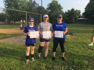 2019 Xtreme Scholarship Winners announced! | PA Xtreme Fast Pitch